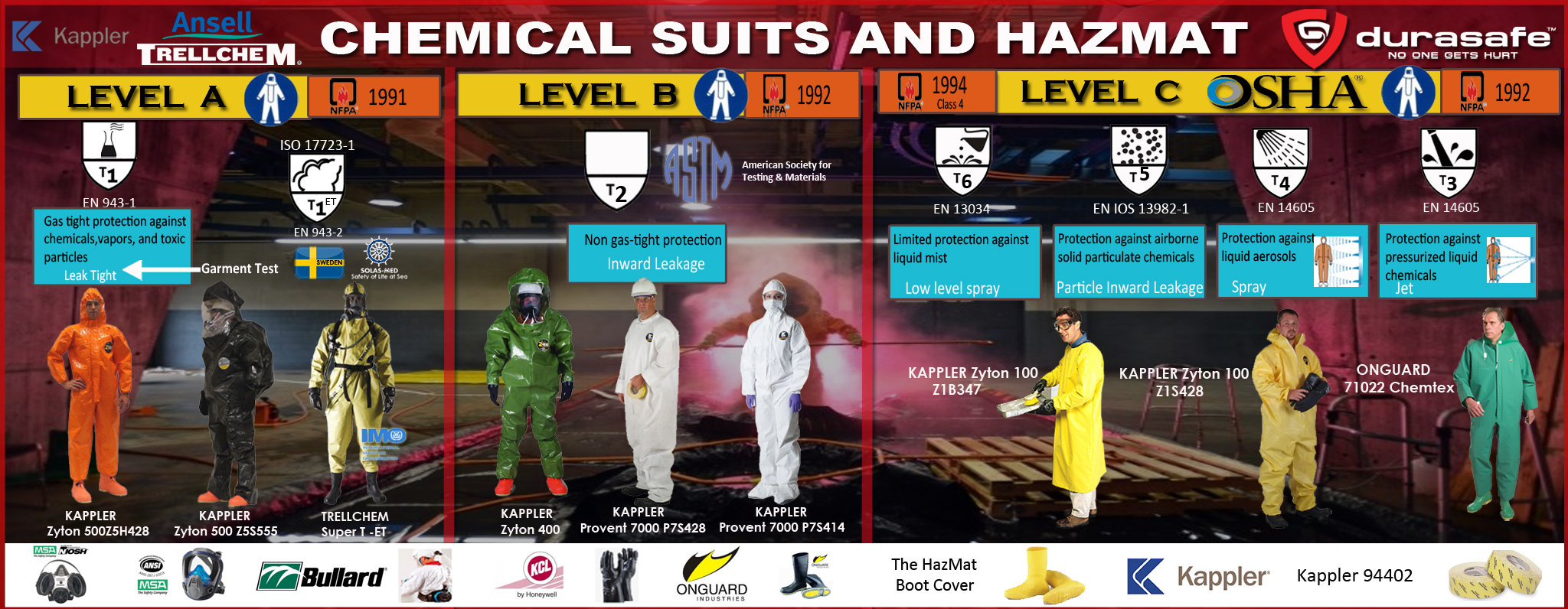 Chemical Protection Banner3 (3)